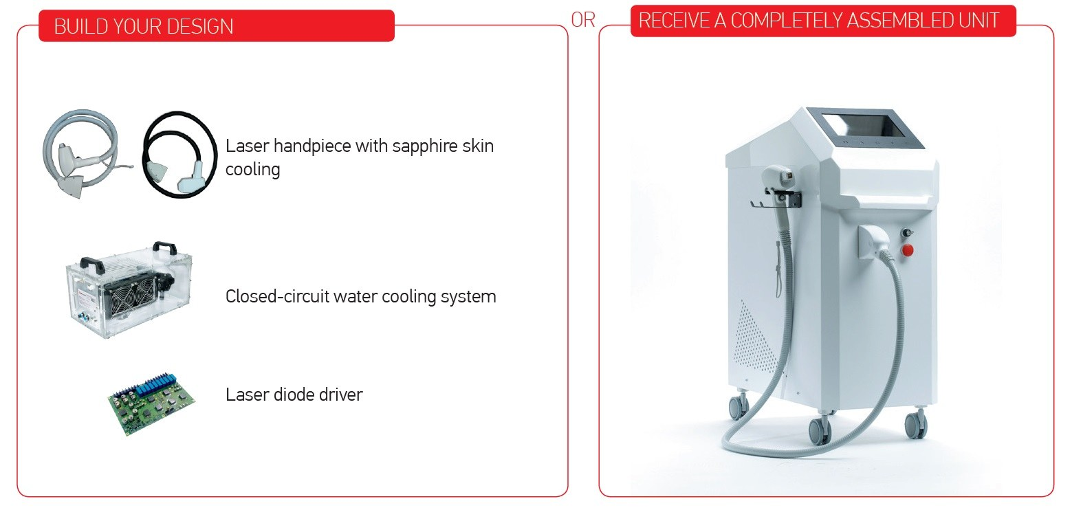 Laser Hair Removal Machine Professional Equipment Astrum Lasers Diode Driver Circuit Diagram Choose Your Wavelength 755 808 Or 1064nm Handpiece 200w Peltier Effective Cooling All Through The Treatment Customizable Spot Size Upon Request