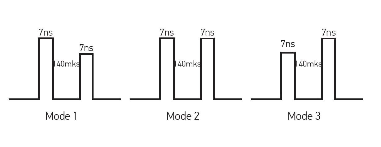 z_modes.jpg